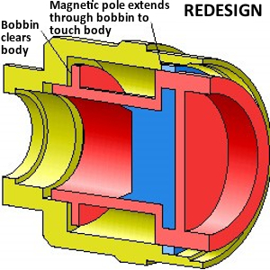 Re-design for Fuel Injector Bobbin