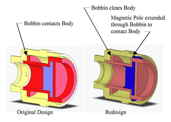 Further illustrations of the solenoid original and redesign